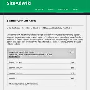 banner ad cpm rate