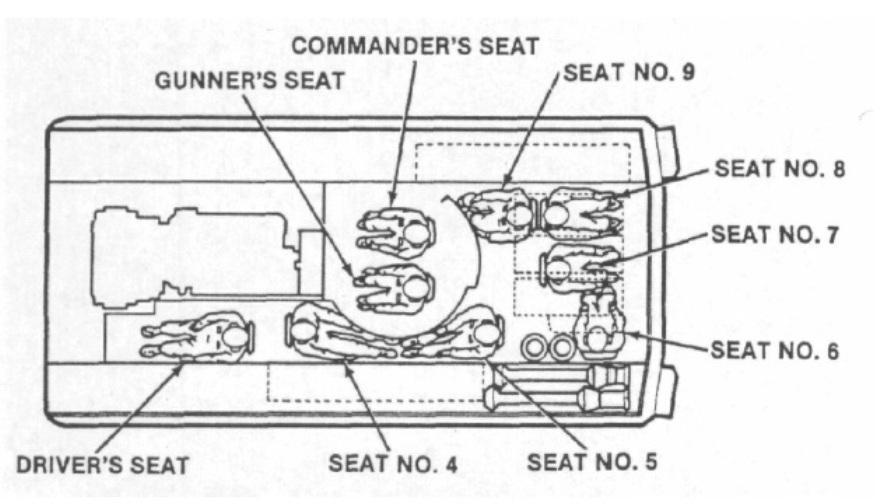 Розміщення екіпажу і десанту в БМП М2
