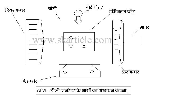 dc generator ke bhagon ka adhyayan