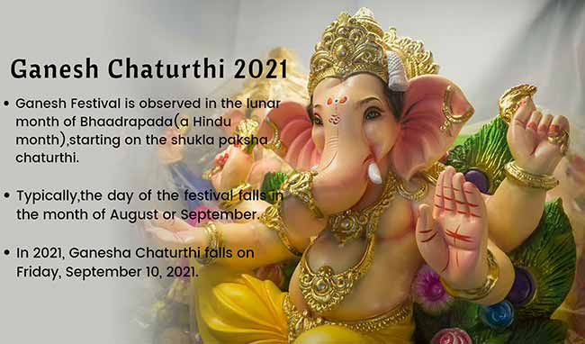 Ganesh-Chaturthi-2021_date_uptodatedaily