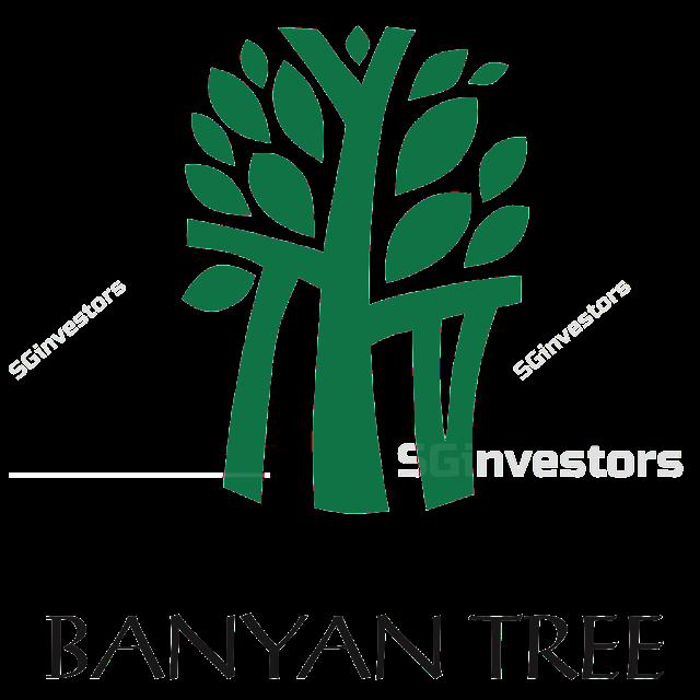 BANYAN TREE HOLDINGS LIMITED (B58.SI) @ SG investors.io