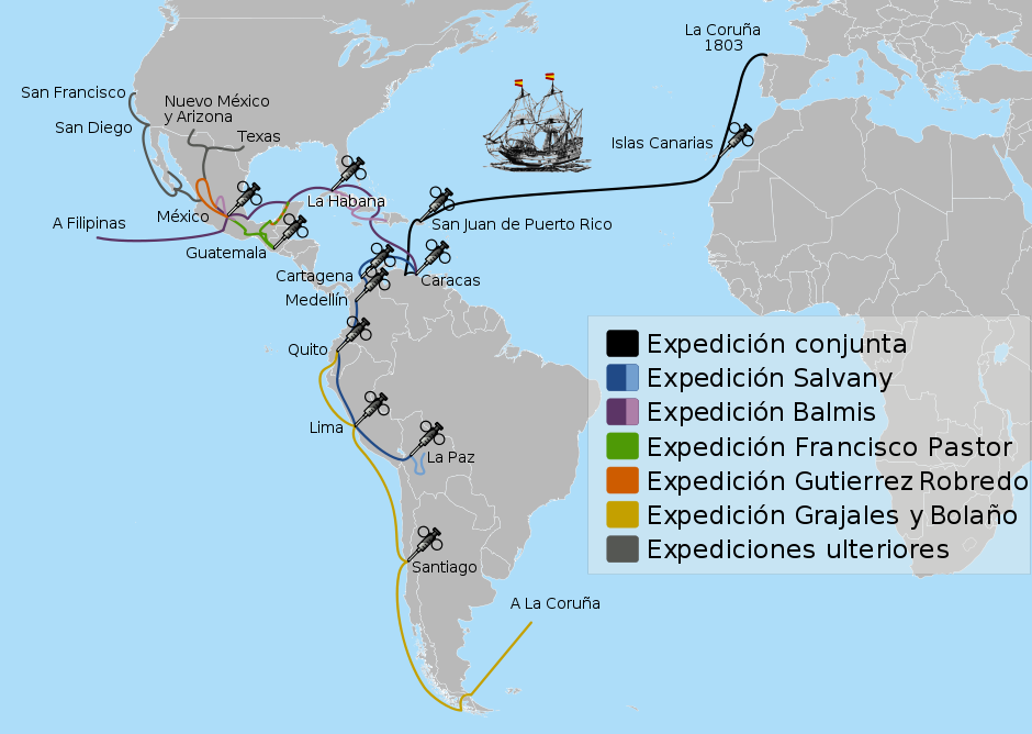 The route of the Balmis Expedition from Spain to America.