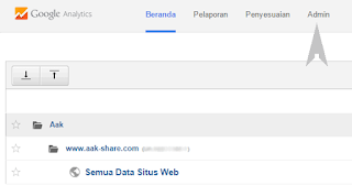 Halaman Admin Google Analytics