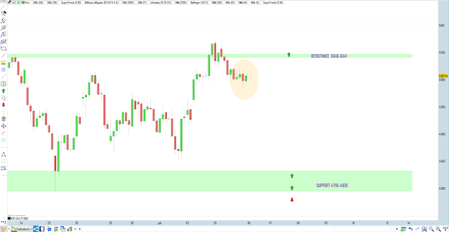 Trading cac40 04/07/20