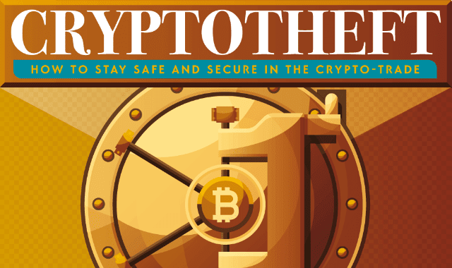 Crypto Theft: How To Stay Safe And Secure In The Crypto-Trade