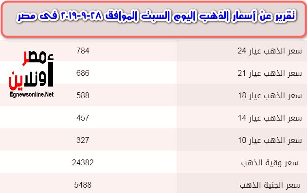 تقرير عن أسعار الذهب اليوم السبت الموافق 28-9-2019 فى مصر
