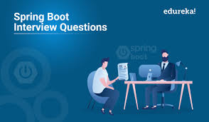 Spring & Spring Boot Interview Guide