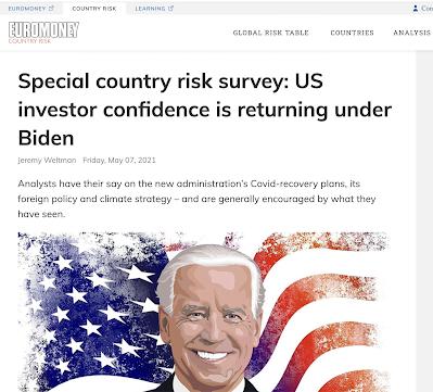8/6/21: U.S. Investor Confidence under Biden