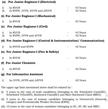 RVUNL Recruitment 2021 Age limit