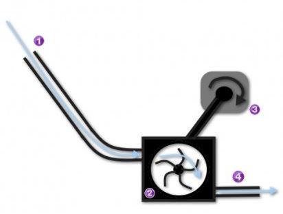 كيف تعمل الطاقة الكهرومائية
