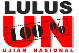 kisi kisi kunci jawaban ujian nasional smp sma sd 2018