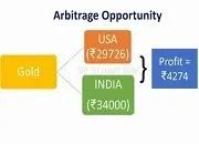 Arbitrage funds 1
