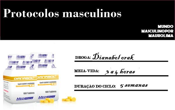 Anabolics #19 Ciclo De Dianabol (Massa/Curto)