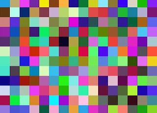 Piksel nedir?