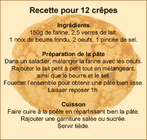 Chandeleur - przepis na naleśniki 3 - Francuski przy kawie