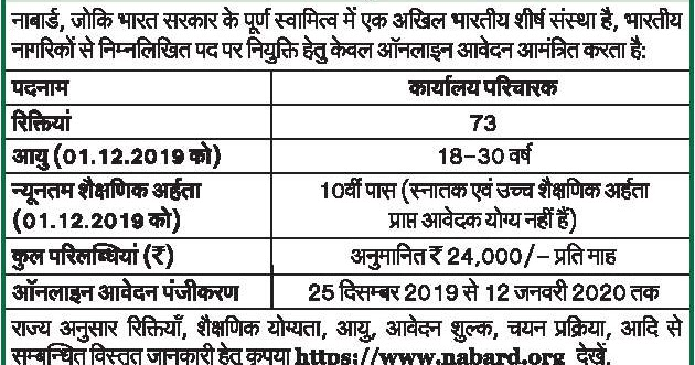 NABARD-Notification%2BImages  Th P Govt Job Online Form Am on
