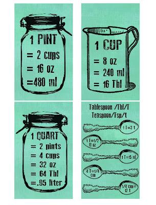 printable free diy kitchen measurements