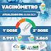 NOVO HORIZONTE-BA:  VACINOMETRO ATUALIZADO EM( 03/08/2021)