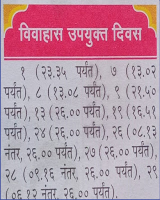Marathi Shubh Vivah and Shadi Muhurat in December 2021