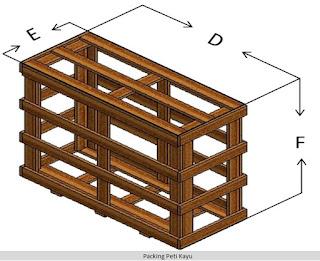 Peti kayu