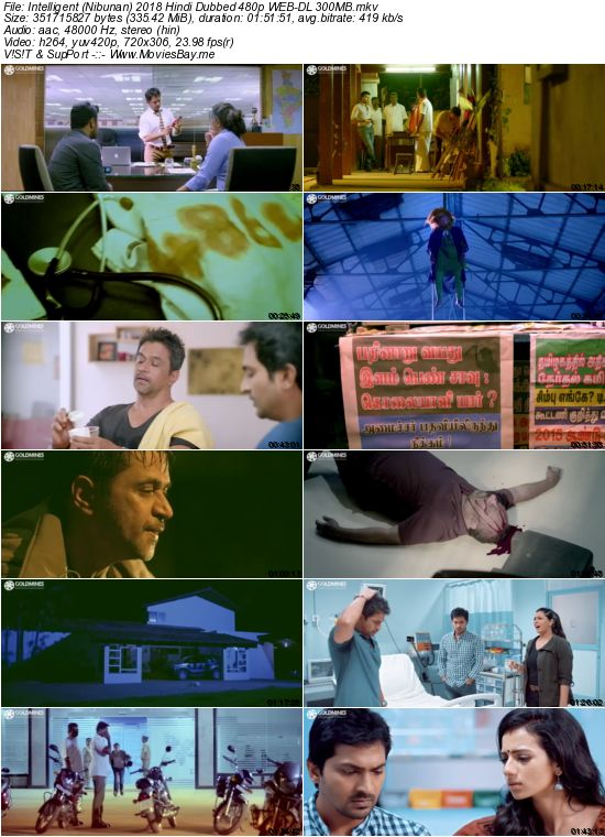 Intelligent 2018 Hindi Dubbed 480p WEB-DL 300MB worldfree4u