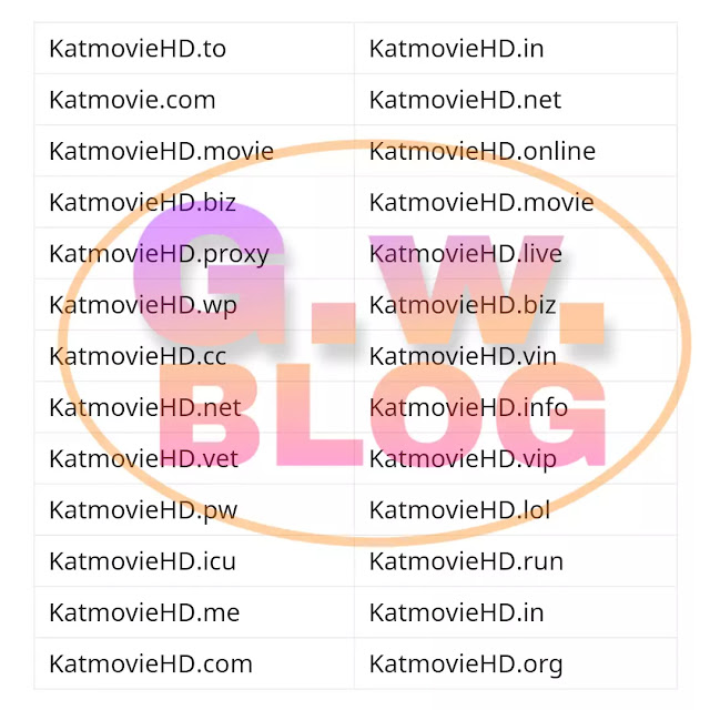 KatmovieHD 2020 – Free Download 300MB Bollywood Hindi Movies