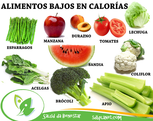 Dr christian cornejo alimentos bajos en calorias - Como calcular las calorias de los alimentos que consumo ...