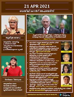 Daily Malayalam Current Affairs 21 Apr 2021