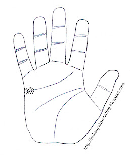 Sign On Hand Which Indicates Many Relationships And Affairs In Palmistry