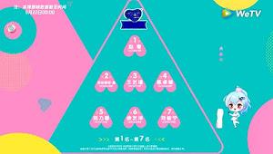 CHUANG 2020 Putaran Eliminasi Ketiga, Ini Dia Peringkat Trainee SNH48 dan AKB48 Team SH!