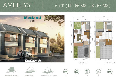 rumah baru metland puri