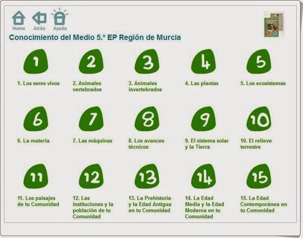 http://recursoseducativosdeprimaria.blogspot.com/2012/08/librosvivos-sm-5-de-primaria.html