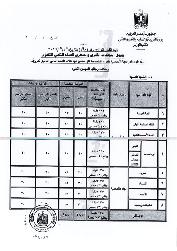 """""""مستند"""".. قرار وزير التعليم 191 لسنة 2019 بشأن نظام الدراسة الجديد للصفين الأول والثاني الثانوي %25D9%2582%25D8%25B1%25D8%25A7%25D8%25B1%2B191_008"""