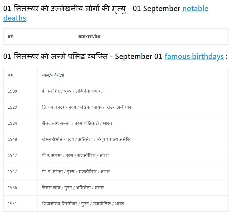 History of 01 September
