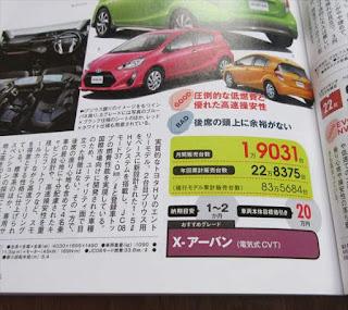 トヨタ・アクア 新車値引き額は20万円ぐらい期待できる?