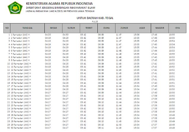 Jadwal Imsakiyah Ramadhan 1442 H Kabupaten Tegal, Provinsi Jawa Tengah