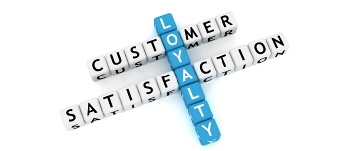 Thesis on service quality and customer retention