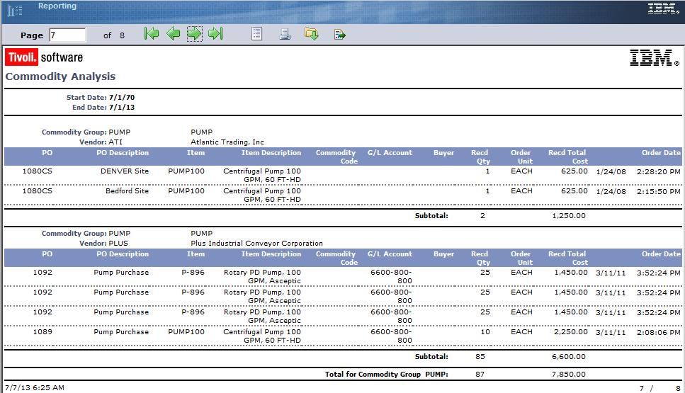 managing custom code in sap pdf