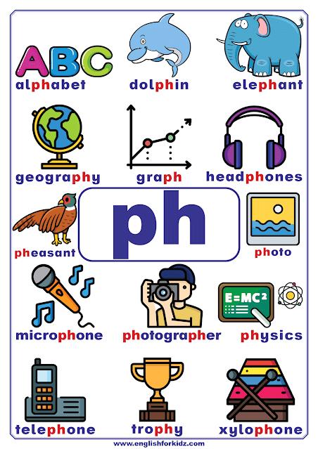ph words - printable consonant teams poster - English phonics