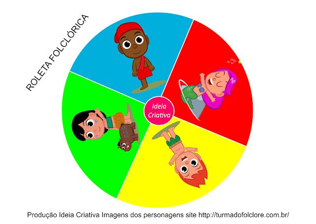 Trabalhando a oralidade através de jogo com personagens folclóricos