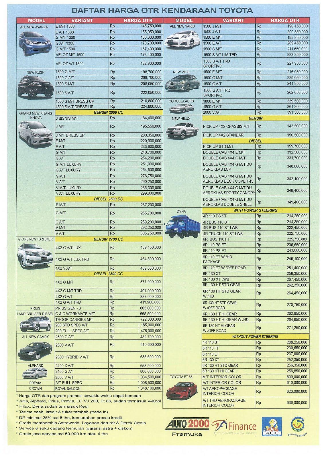 harga grand new avanza surabaya all kijang innova 2.4 v a/t diesel lux toyota agya etios veloz rush