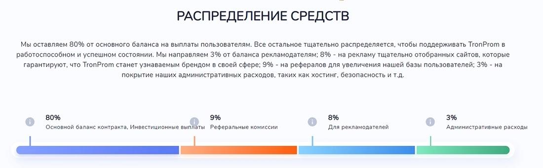 Распределение средств в TronProm