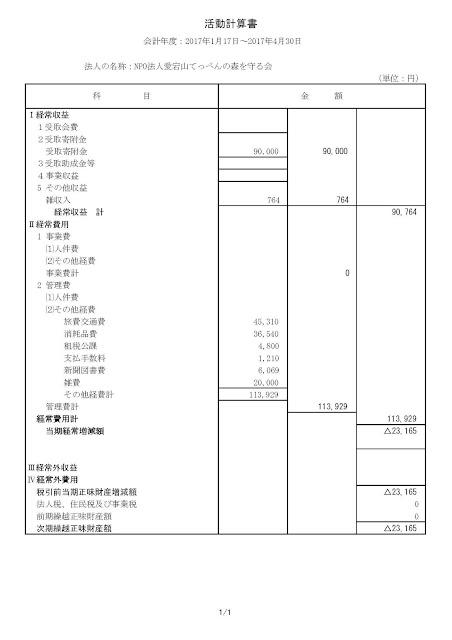 第1期 活動計算書、貸借対照表