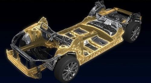 車体の支える土台の骨格