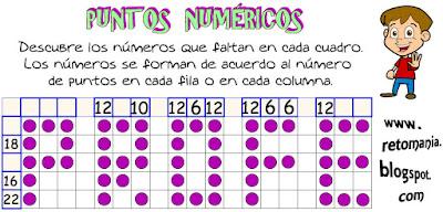 Puntos Numéricos, Retos matemáticos, Desafíos matemáticos, Problemas matemáticos, Jugando con Puntos, Puntos-Profe