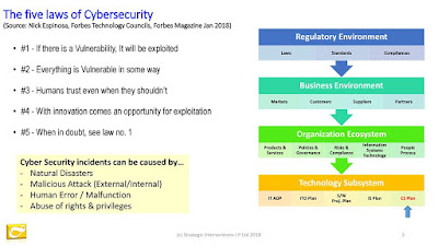 The Five Laws of Cybersecurity