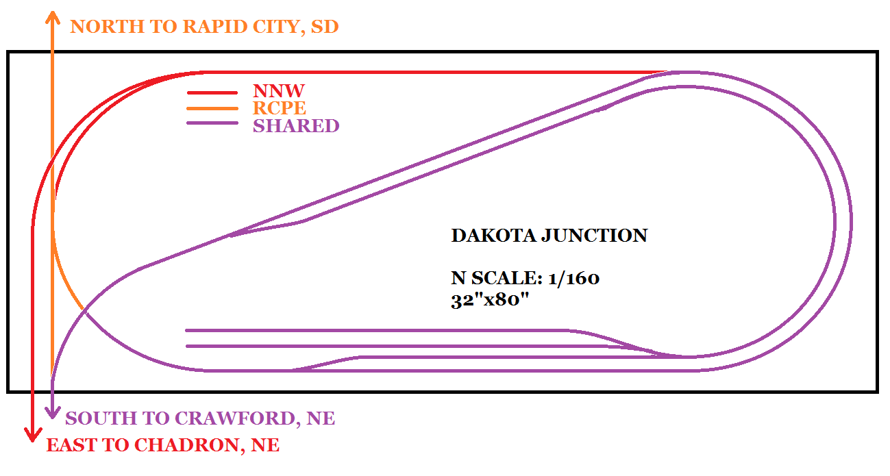 Rapid City Pierre And Eastern Dakota Junction A Good Starting Point Track Plan Wiring But What If Someone Doesnt Like For Reverse Loops This Layout Could Still Operate Without Wye Operations Might Be Bit More Interesting