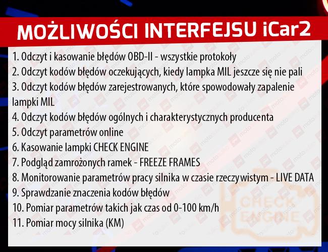 możliwości interfejsu iCar2