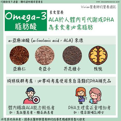 Vivian營養師【圖解營養學】素食者的omega-3脂肪酸食材建議