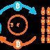 Hướng dẫn đầu tư cùng BitConnect lãi suất có thể up 40%/Tháng